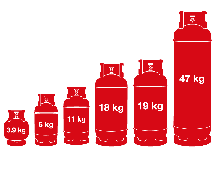 Lpg Gas Bottles Prices